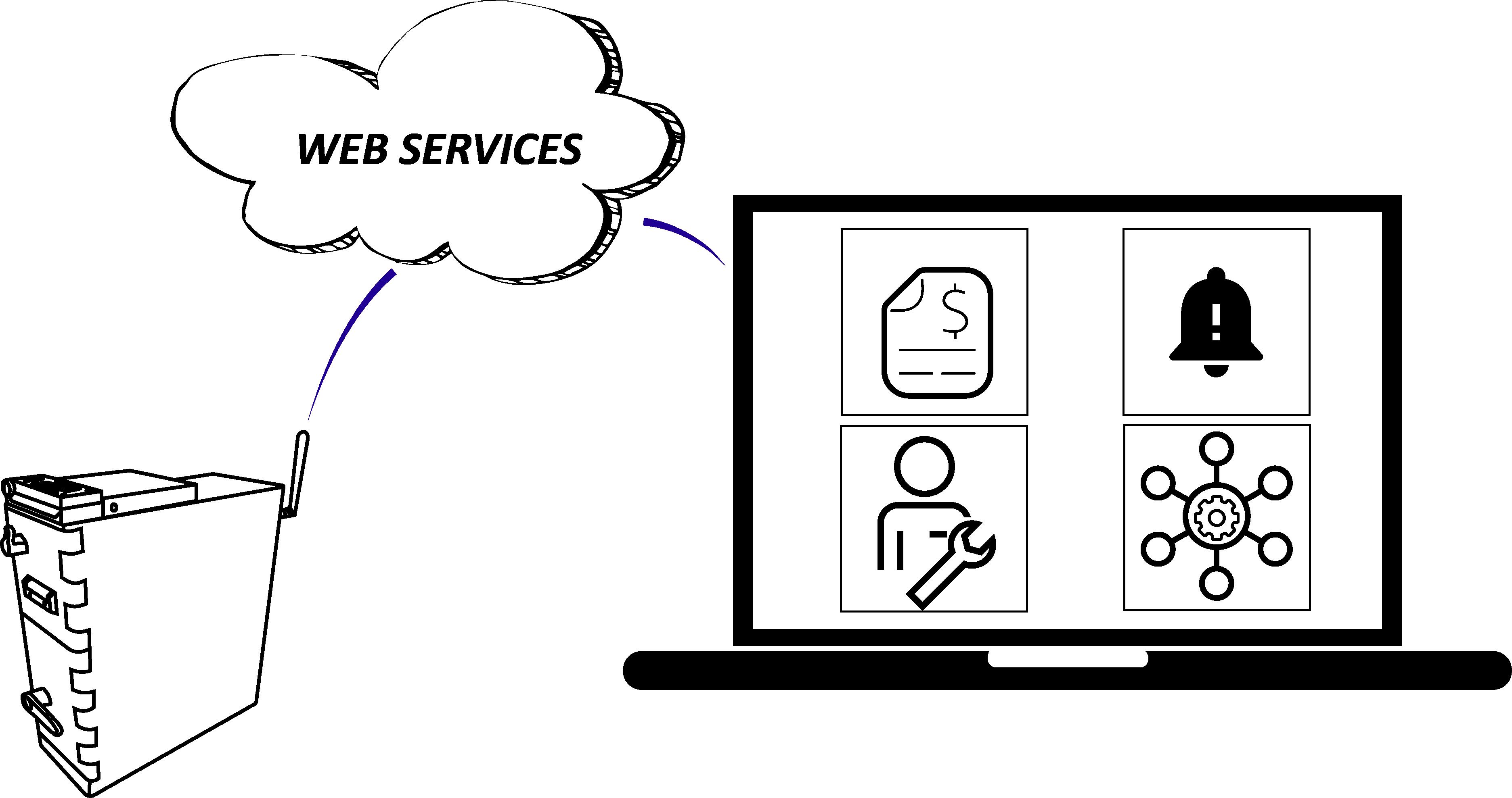 Server Interface
